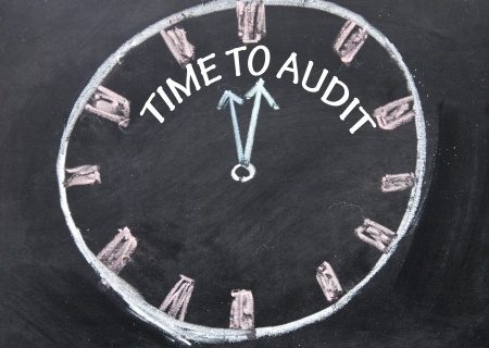 External Brand Audits – The Checklist to improvise!