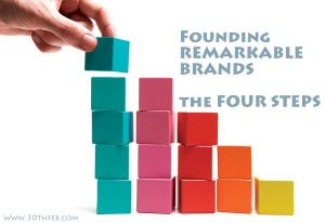 Founding Steps in Branding