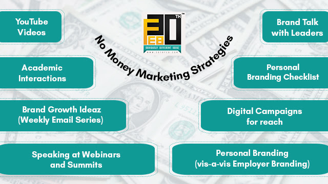 No Money Marketing Strategies