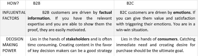 Brand Growth Ideas