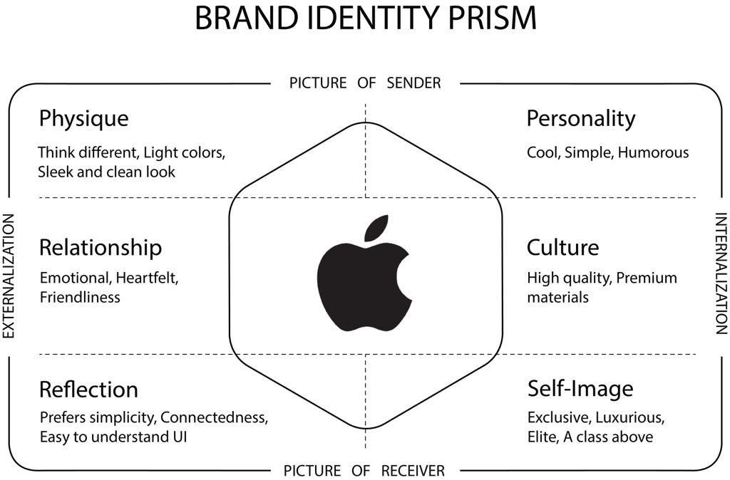 apple-brand-identity-2-1024x674
